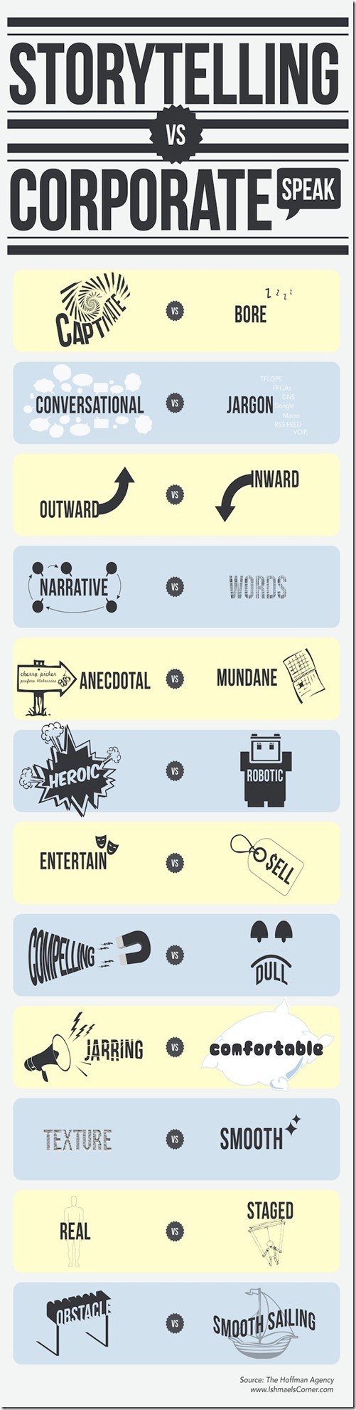 storytelling-vs-corporate-speak-v3
