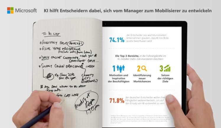 Infografik_Microsoft-Studie KI Leadership